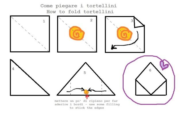 Tortellini_how to_2